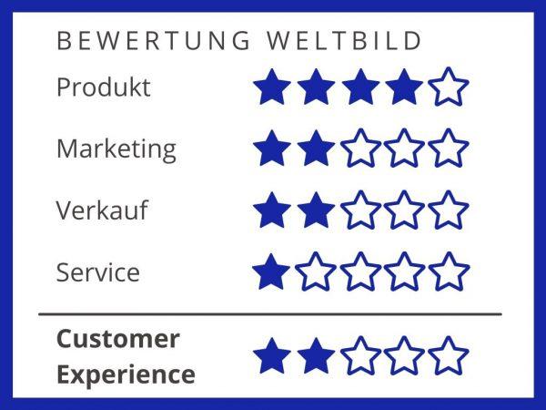 Schlechter Kundenservice Bewertung